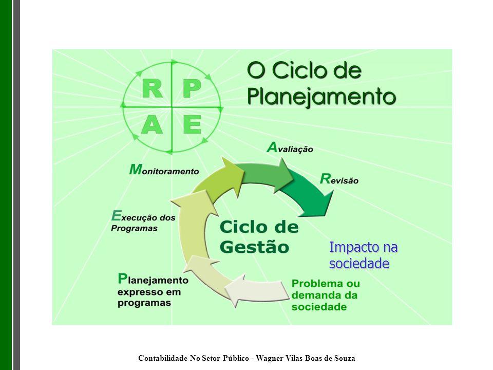 O Ciclo de Planejamento Impacto na sociedade Contabilidade No Setor Público - Wagner Vilas Boas de Souza