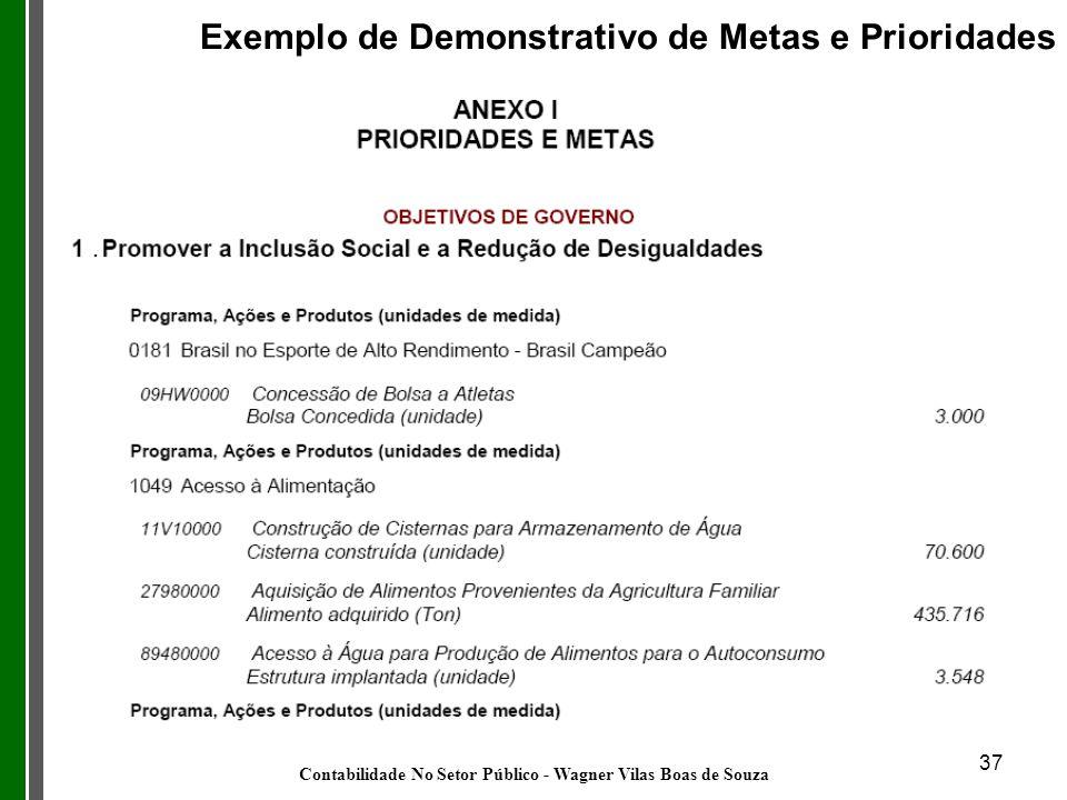 37 Exemplo de Demonstrativo de Metas e Prioridades Contabilidade No Setor Público - Wagner Vilas Boas de Souza