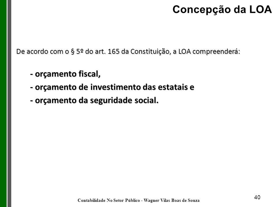40 De acordo com o § 5º do art. 165 da Constituição, a LOA compreenderá: - orçamento fiscal, - orçamento de investimento das estatais e - orçamento da