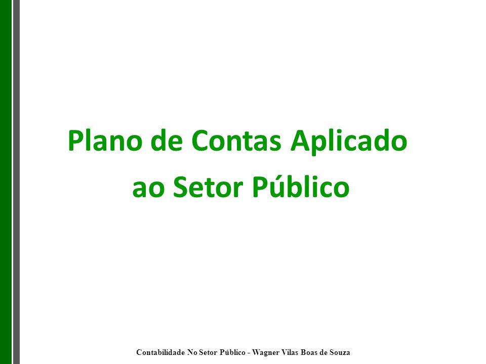 Plano de Contas Aplicado ao Setor Público Contabilidade No Setor Público - Wagner Vilas Boas de Souza
