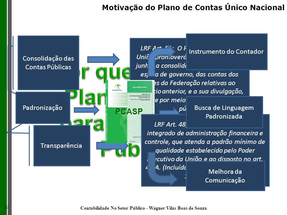 Consolidação das Contas Públicas LRF Art. 51: O Poder Executivo da União promoverá, até o dia trinta de junho, a consolidação, nacional e por esfera d