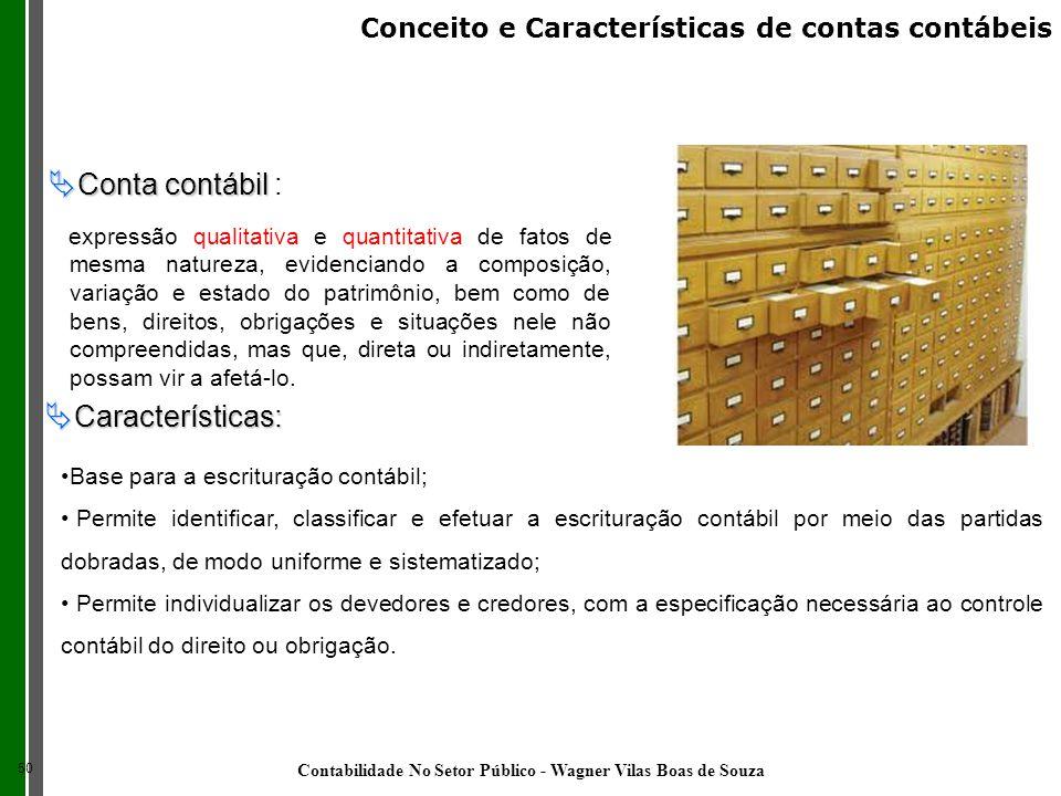Base para a escrituração contábil; Permite identificar, classificar e efetuar a escrituração contábil por meio das partidas dobradas, de modo uniforme