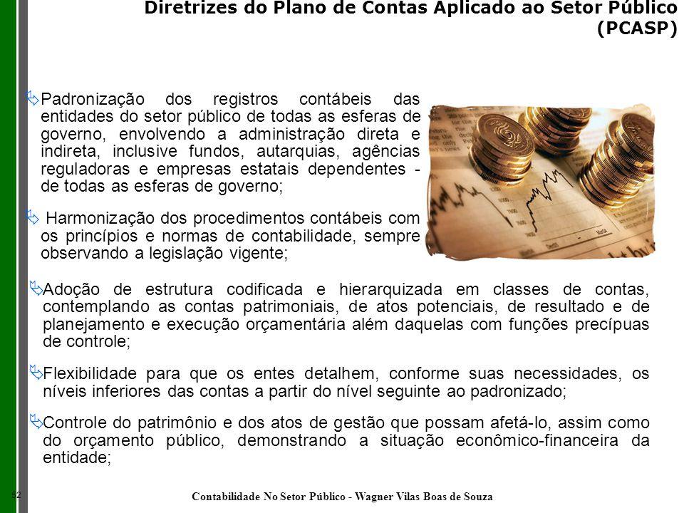 Padronização dos registros contábeis das entidades do setor público de todas as esferas de governo, envolvendo a administração direta e indireta, incl