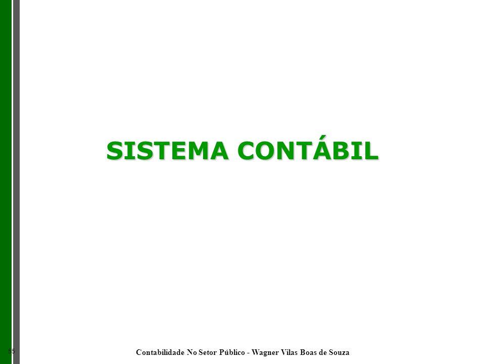 SISTEMA CONTÁBIL 55 Contabilidade No Setor Público - Wagner Vilas Boas de Souza