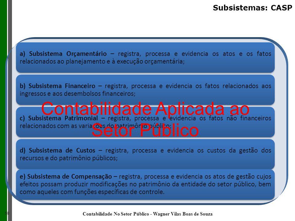a) Subsistema Orçamentário – registra, processa e evidencia os atos e os fatos relacionados ao planejamento e à execução orçamentária; b) Subsistema F