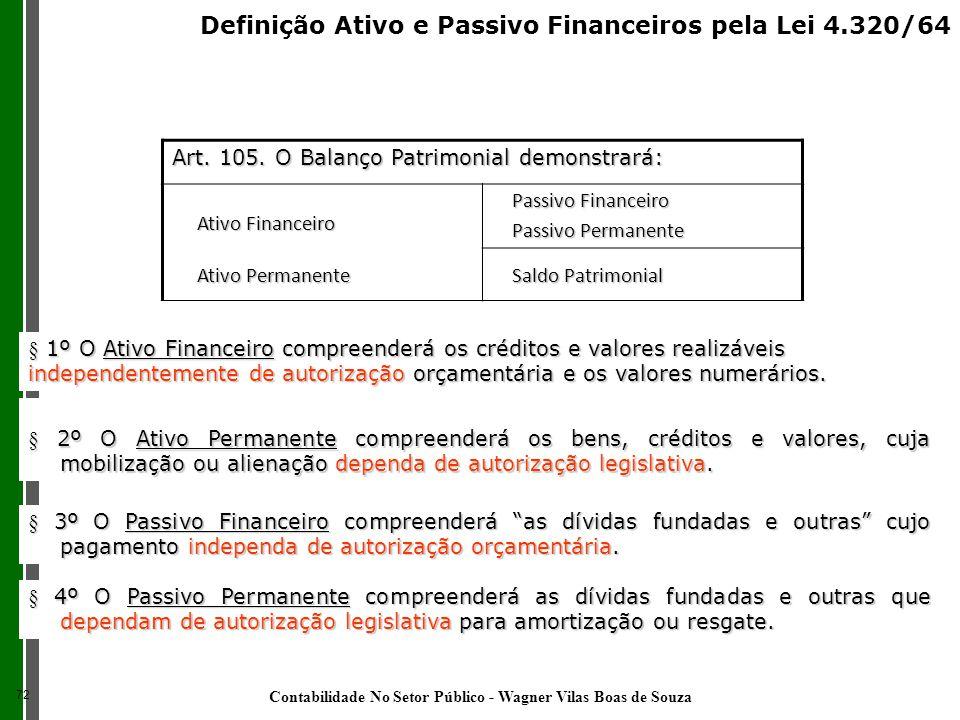 § 1º O Ativo Financeiro compreenderá os créditos e valores realizáveis independentemente de autorização orçamentária e os valores numerários. Art. 105