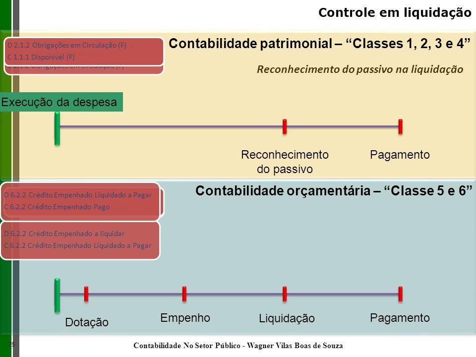 Reconhecimento do passivo na liquidação Contabilidade patrimonial – Classes 1, 2, 3 e 4 Contabilidade orçamentária – Classe 5 e 6 Execução da despesa