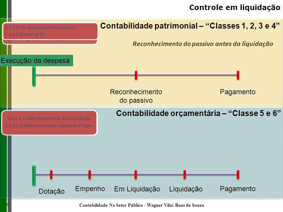 Reconhecimento do passivo antes da liquidação Contabilidade patrimonial – Classes 1, 2, 3 e 4 Contabilidade orçamentária – Classe 5 e 6 Execução da de