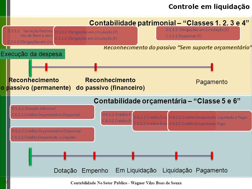 Reconhecimento do passivo Sem suporte orçamentário Contabilidade patrimonial – Classes 1, 2, 3 e 4 Contabilidade orçamentária – Classe 5 e 6 Execução