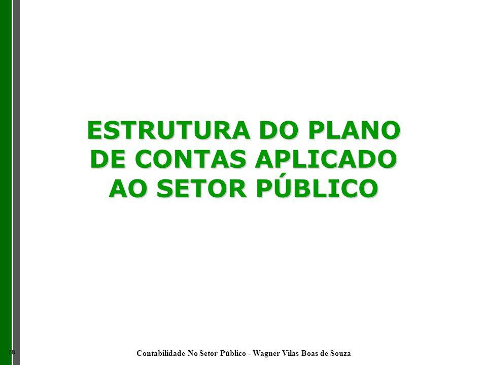 ESTRUTURA DO PLANO DE CONTAS APLICADO AO SETOR PÚBLICO 78 Contabilidade No Setor Público - Wagner Vilas Boas de Souza