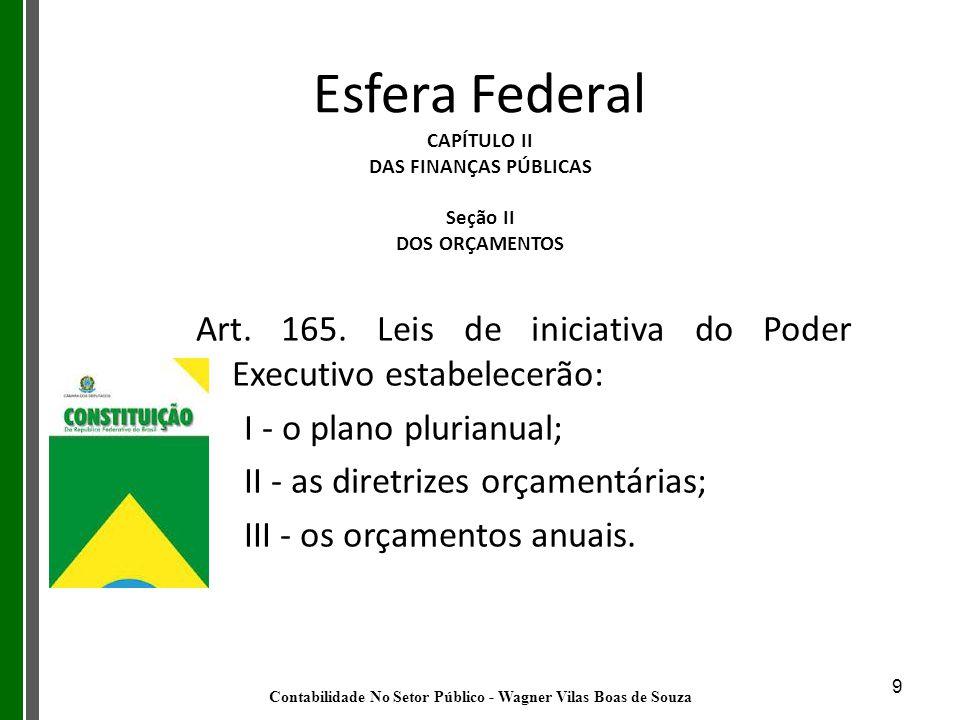 9 Esfera Federal CAPÍTULO II DAS FINANÇAS PÚBLICAS Seção II DOS ORÇAMENTOS Art. 165. Leis de iniciativa do Poder Executivo estabelecerão: I - o plano