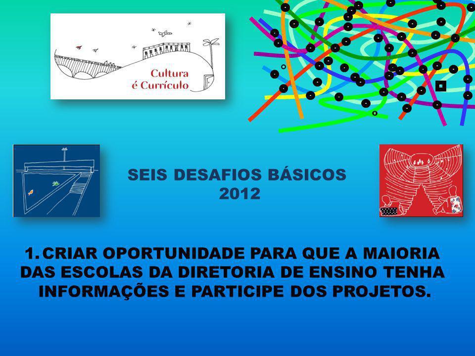 SEIS DESAFIOS BÁSICOS 2012 1.CRIAR OPORTUNIDADE PARA QUE A MAIORIA DAS ESCOLAS DA DIRETORIA DE ENSINO TENHA INFORMAÇÕES E PARTICIPE DOS PROJETOS.