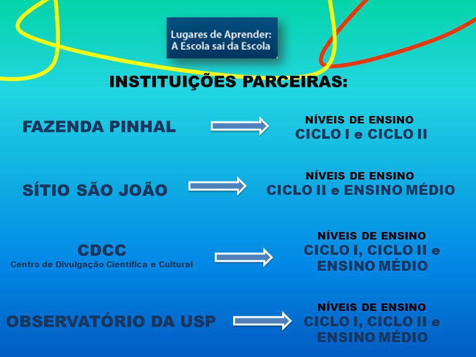 NÍVEIS DE ENSINO CICLO I e CICLO II FAZENDA PINHAL CDCC Centro de Divulgação Científica e Cultural SÍTIO SÃO JOÃO OBSERVATÓRIO DA USP NÍVEIS DE ENSINO CICLO II e ENSINO MÉDIO NÍVEIS DE ENSINO CICLO I, CICLO II e ENSINO MÉDIO NÍVEIS DE ENSINO CICLO I, CICLO II e ENSINO MÉDIO INSTITUIÇÕES PARCEIRAS: