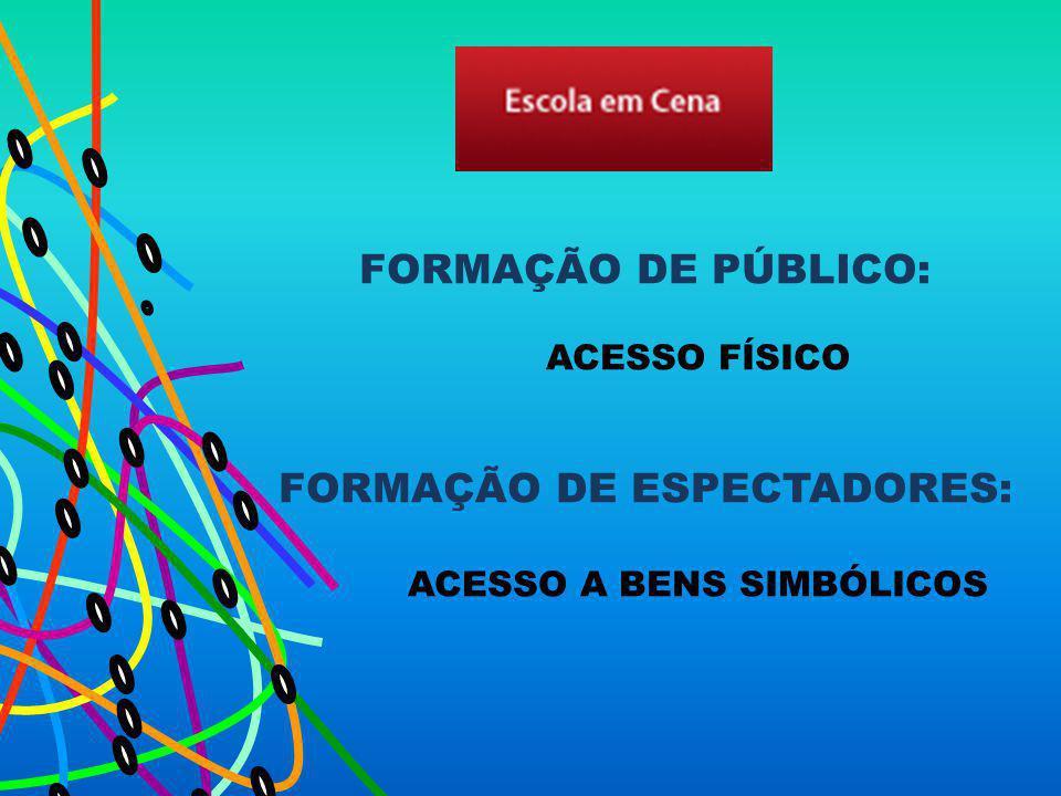 FORMAÇÃO DE PÚBLICO: ACESSO FÍSICO FORMAÇÃO DE ESPECTADORES: ACESSO A BENS SIMBÓLICOS