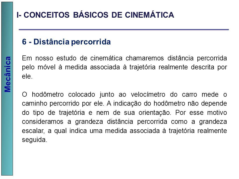 Mecânica I- CONCEITOS BÁSICOS DE CINEMÁTICA 6 - Distância percorrida Em nosso estudo de cinemática chamaremos distância percorrida pelo móvel à medida