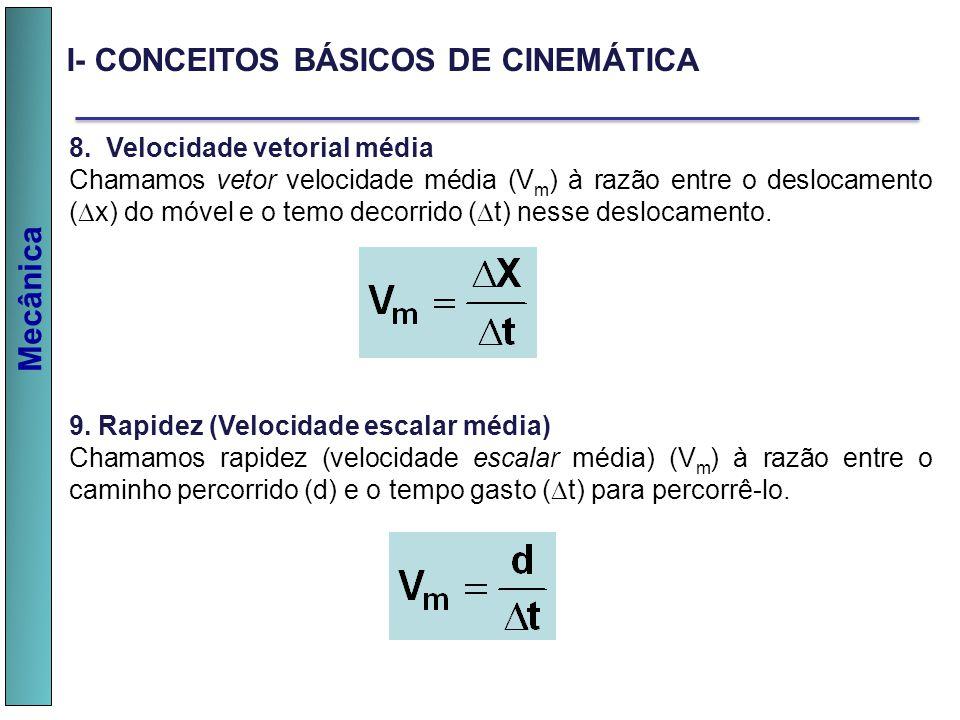 Mecânica 8. Velocidade vetorial média Chamamos vetor velocidade média (V m ) à razão entre o deslocamento ( x) do móvel e o temo decorrido ( t) nesse