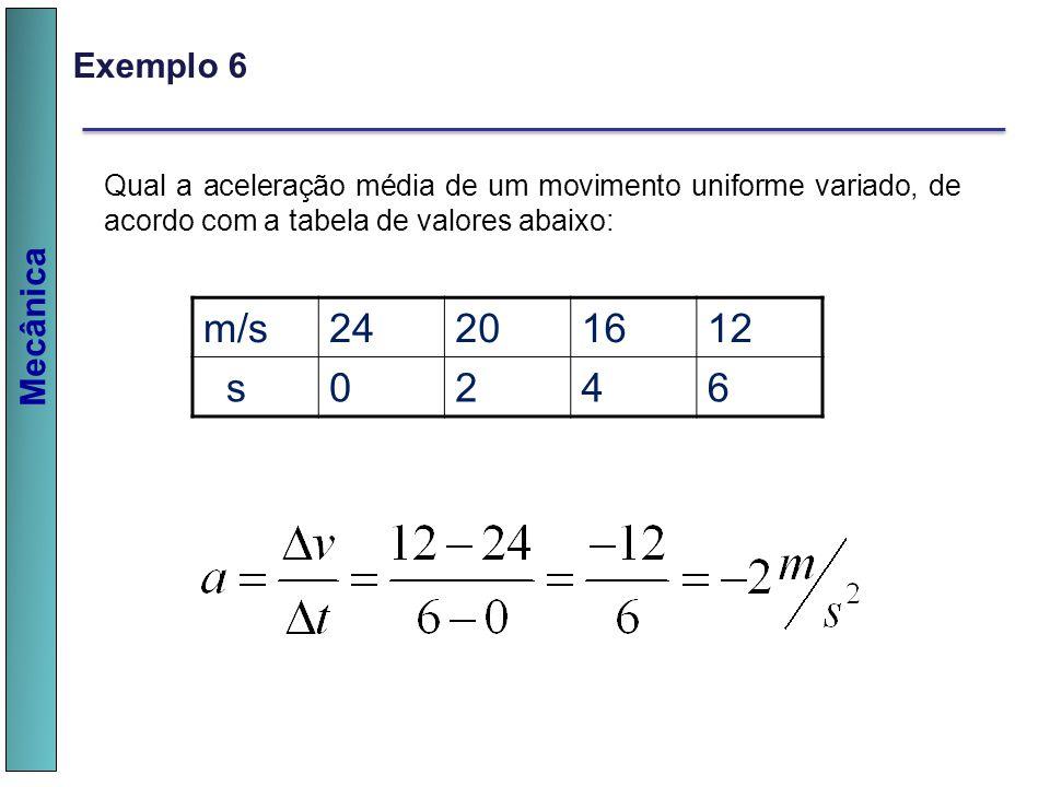 Mecânica Exemplo 6 Qual a aceleração média de um movimento uniforme variado, de acordo com a tabela de valores abaixo: m/s24201612 s0246