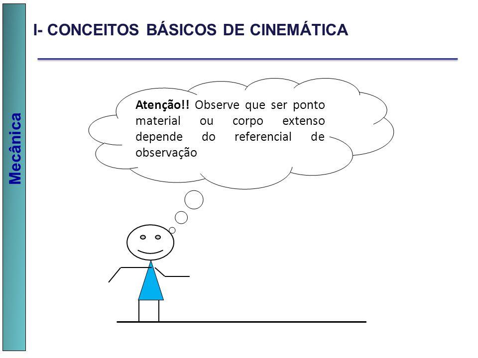 Mecânica I- CONCEITOS BÁSICOS DE CINEMÁTICA Atenção!! Observe que ser ponto material ou corpo extenso depende do referencial de observação