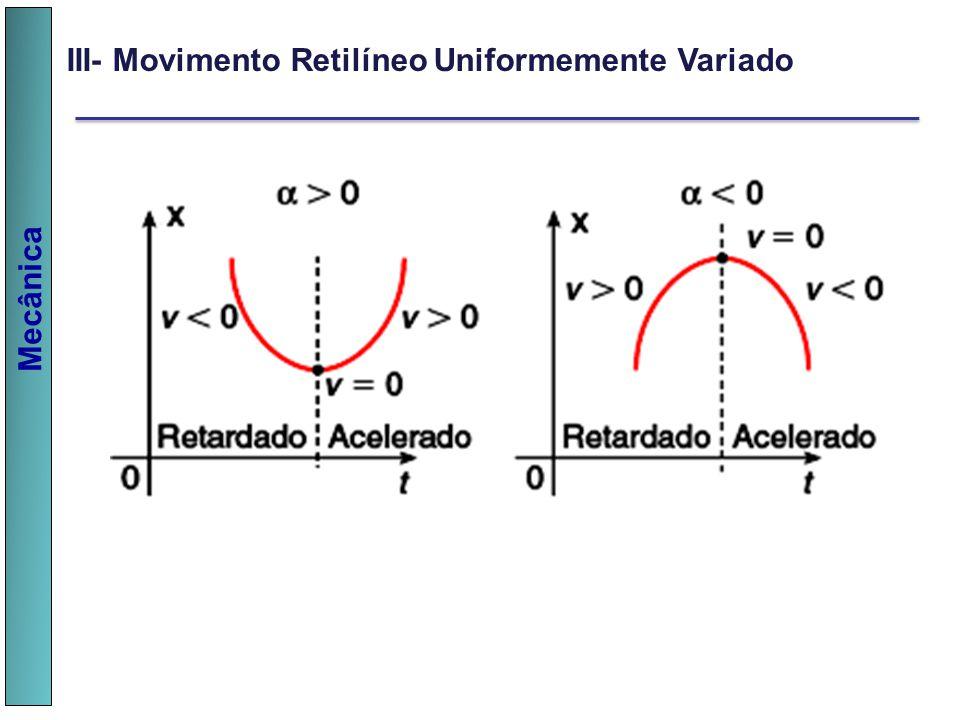 Mecânica III- Movimento Retilíneo Uniformemente Variado
