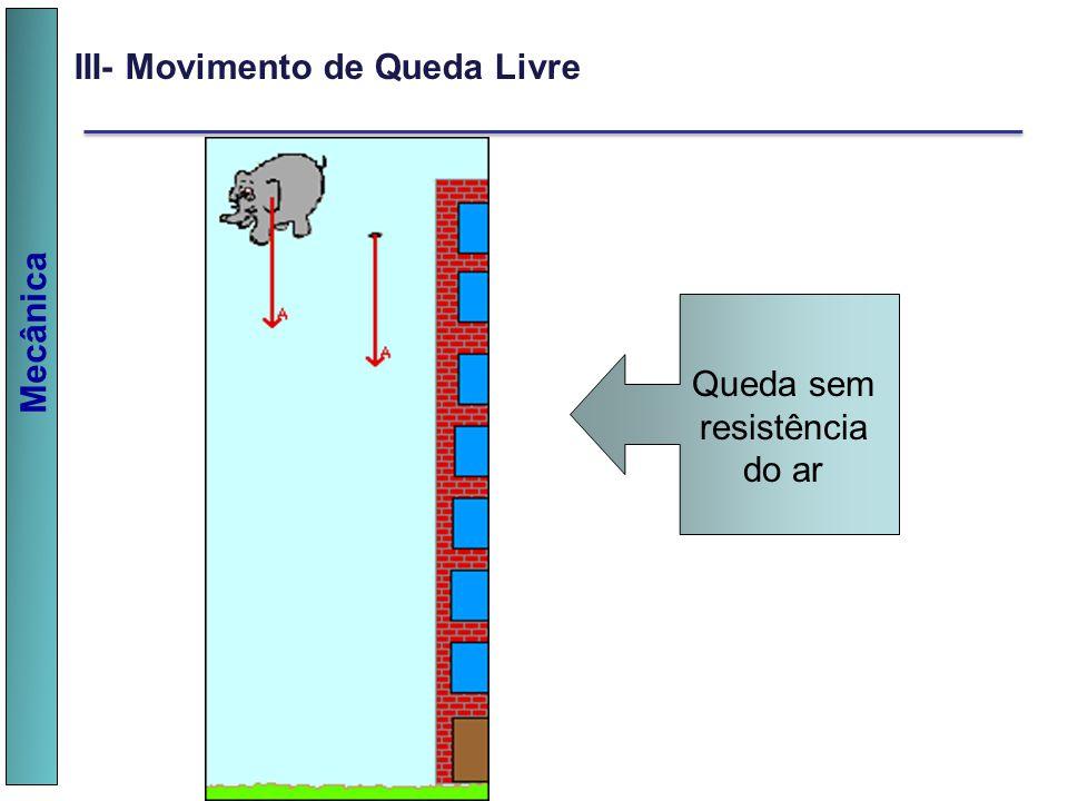 Mecânica III- Movimento de Queda Livre Queda sem resistência do ar