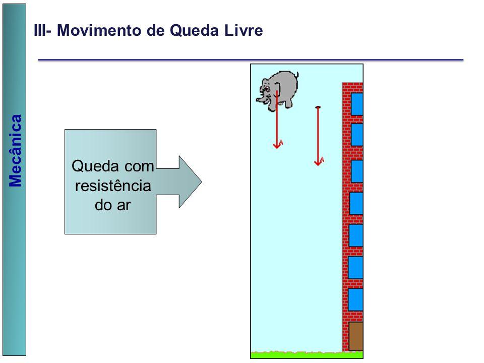 Mecânica III- Movimento de Queda Livre Queda com resistência do ar