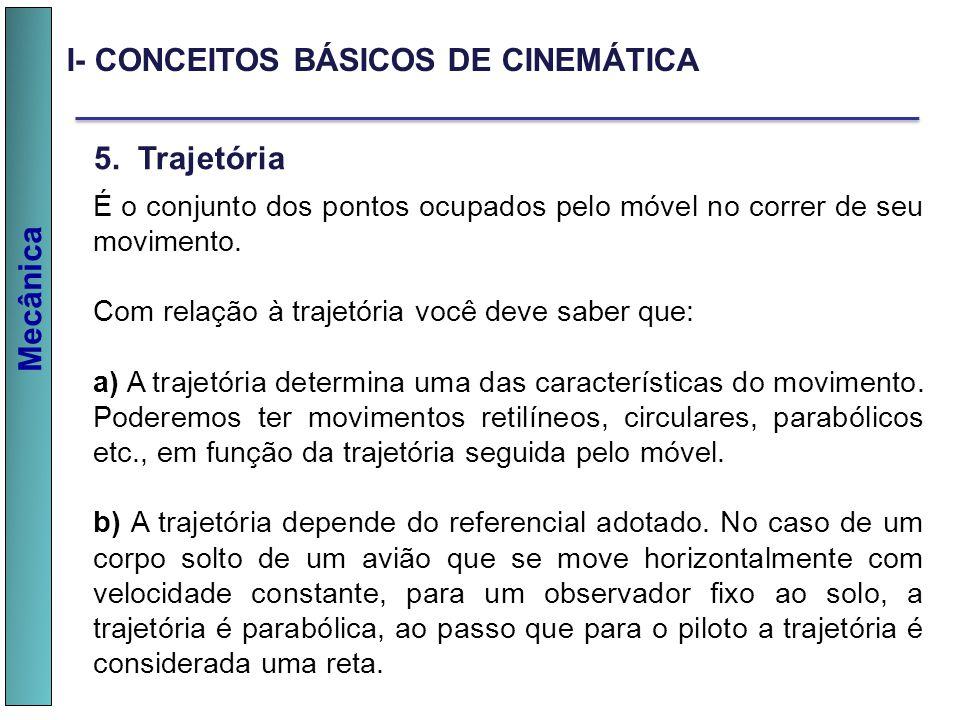 Mecânica I- CONCEITOS BÁSICOS DE CINEMÁTICA 5. Trajetória É o conjunto dos pontos ocupados pelo móvel no correr de seu movimento. Com relação à trajet