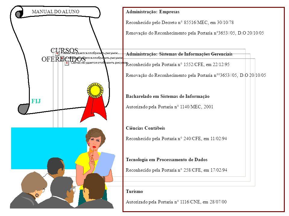 MANUAL DO ALUNO CURSOS OFERECIDOS Administração: Empresas Reconhecido pelo Decreto n° 85516/MEC, em 30/10/78 Renovação do Reconhecimento pela Portaria