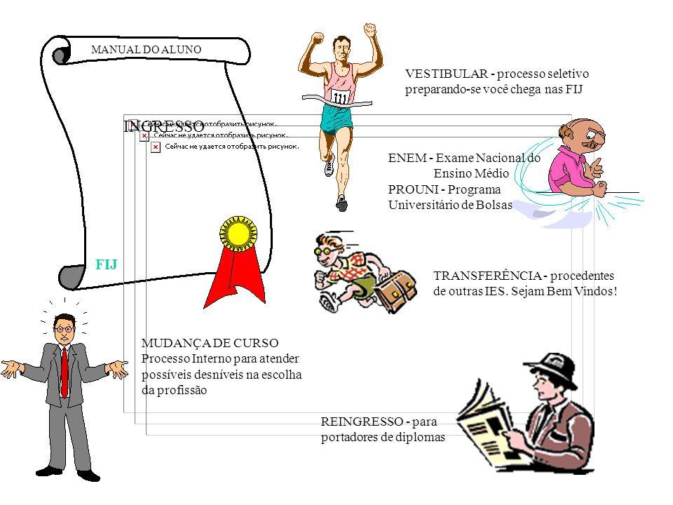 MANUAL DO ALUNO INGRESSO VESTIBULAR - processo seletivo preparando-se você chega nas FIJ ENEM - Exame Nacional do Ensino Médio PROUNI - Programa Unive