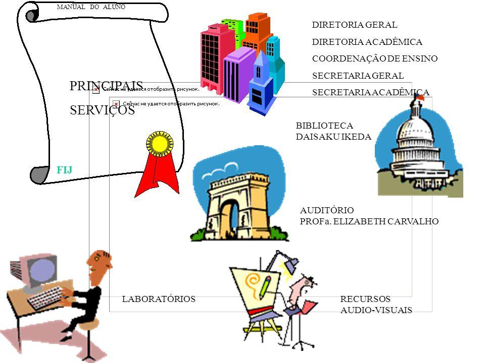 PRINCIPAIS SERVIÇOS FIJ DIRETORIA GERAL DIRETORIA ACADÊMICA COORDENAÇÃO DE ENSINO SECRETARIA GERAL SECRETARIA ACADÊMICA BIBLIOTECA DAISAKU IKEDA AUDIT