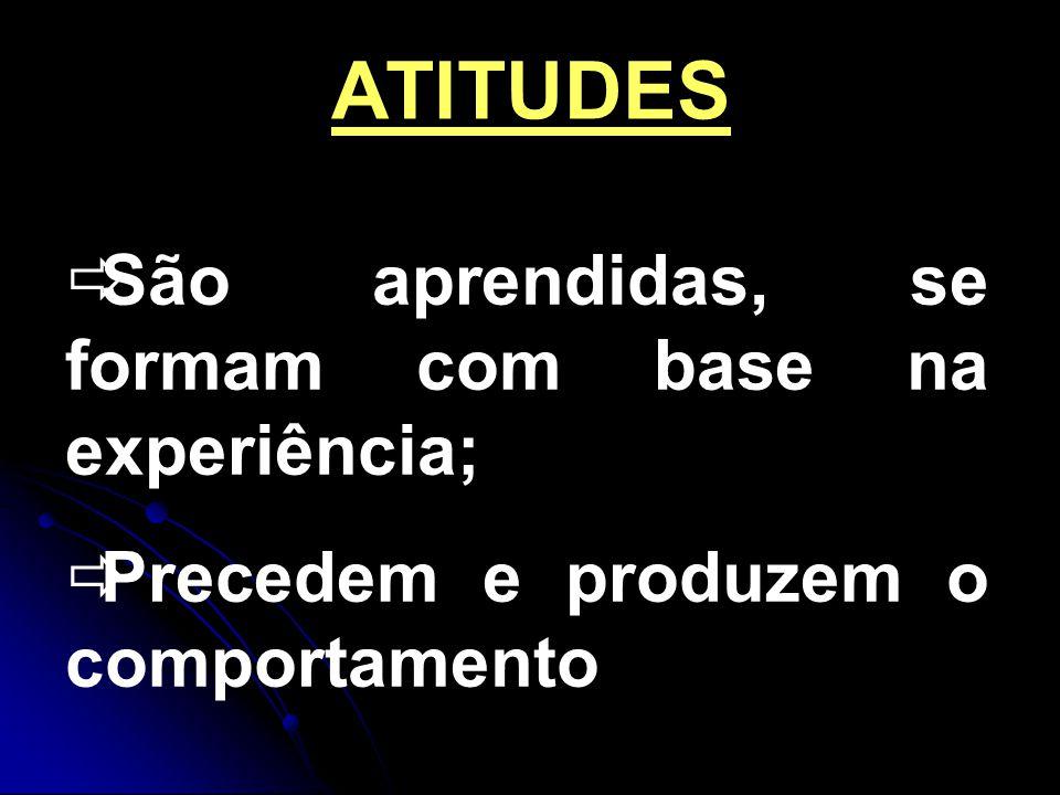 ATITUDES São aprendidas, se formam com base na experiência; Precedem e produzem o comportamento