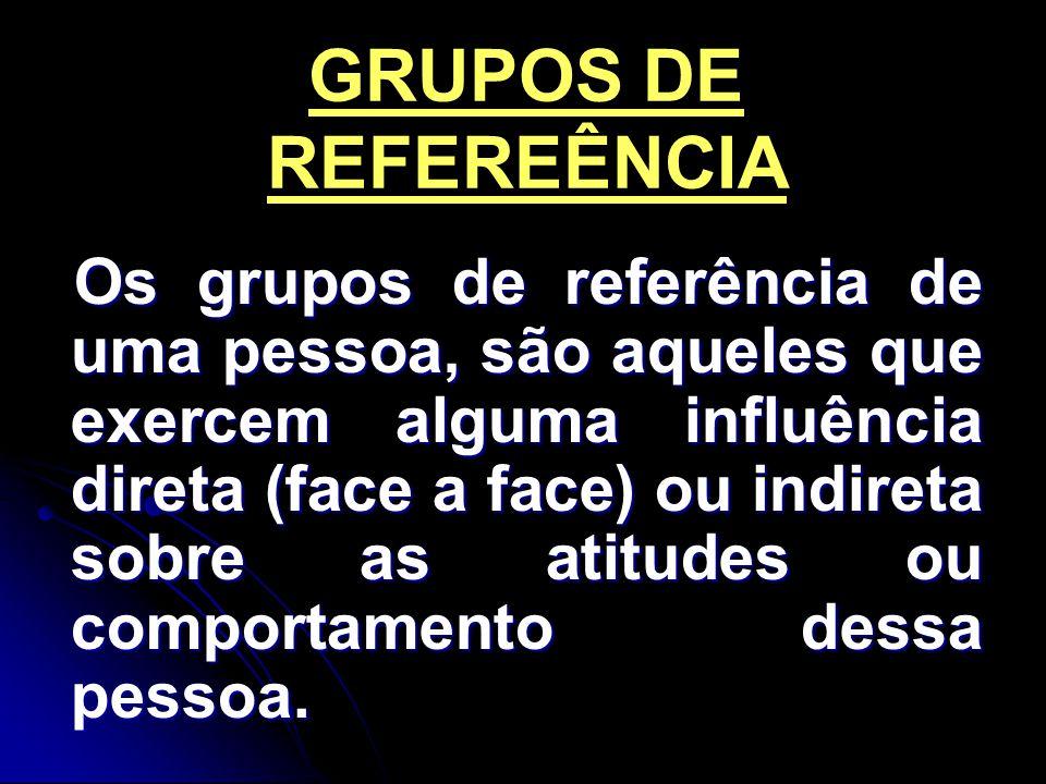 GRUPOS DE REFEREÊNCIA Os grupos de referência de uma pessoa, são aqueles que exercem alguma influência direta (face a face) ou indireta sobre as atitudes ou comportamento dessa pessoa.