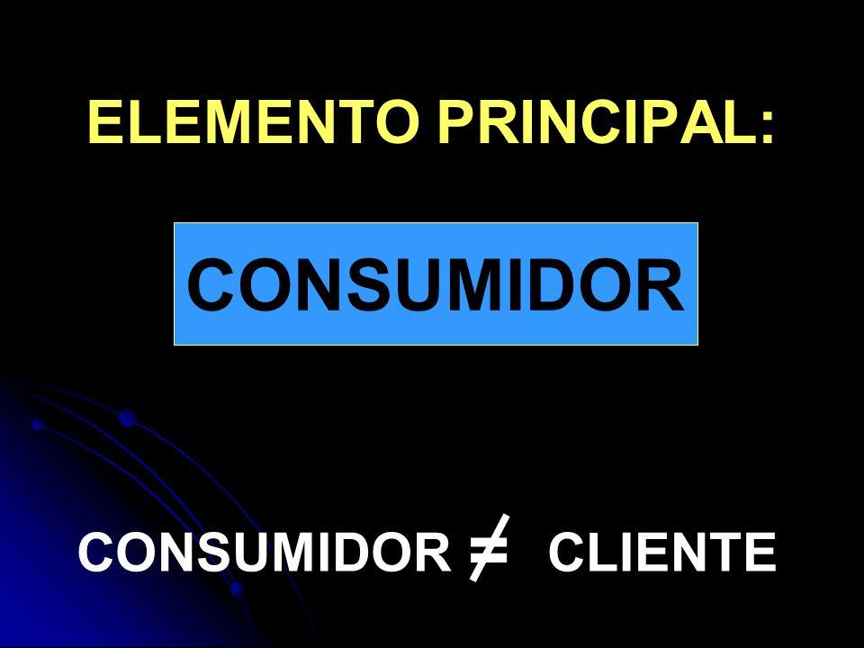 CONSUMIDOR ELEMENTO PRINCIPAL: CONSUMIDOR CONSUMIDORCLIENTE = CONSUMIDOR