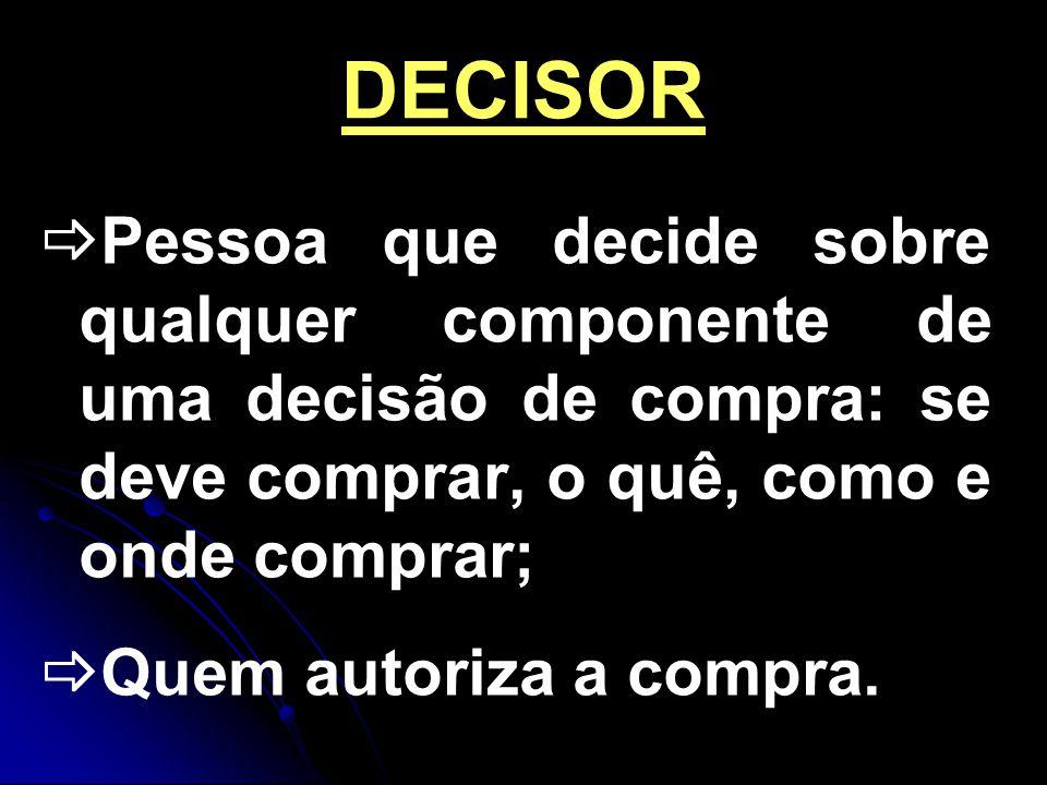 DECISOR Pessoa que decide sobre qualquer componente de uma decisão de compra: se deve comprar, o quê, como e onde comprar; Quem autoriza a compra.