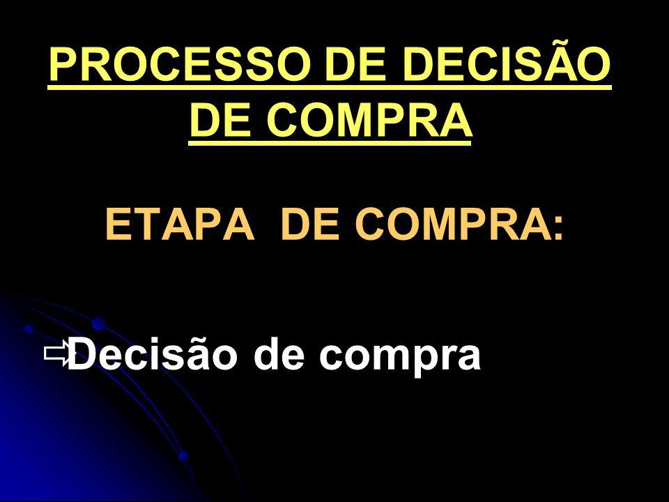 PROCESSO DE DECISÃO DE COMPRA ETAPA DE COMPRA: Decisão de compra