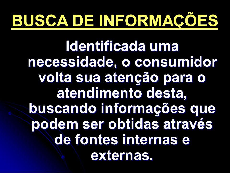Identificada uma necessidade, o consumidor volta sua atenção para o atendimento desta, buscando informações que podem ser obtidas através de fontes internas e externas.