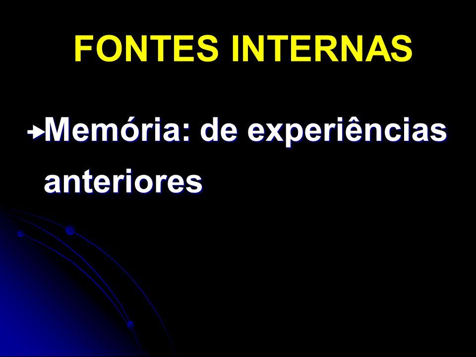 FONTES INTERNAS Memória: de experiências anteriores Memória: de experiências anteriores