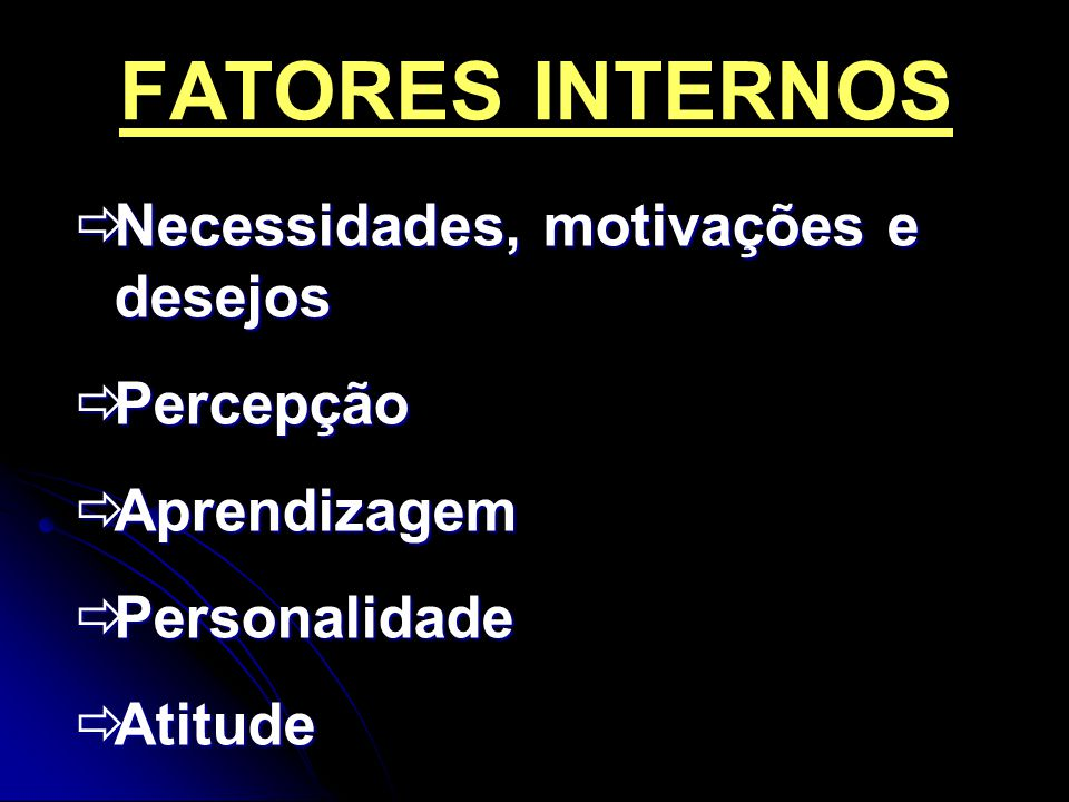FATORES INTERNOS Necessidades, motivações e desejos Necessidades, motivações e desejos Percepção Percepção Aprendizagem Aprendizagem Personalidade Personalidade Atitude Atitude