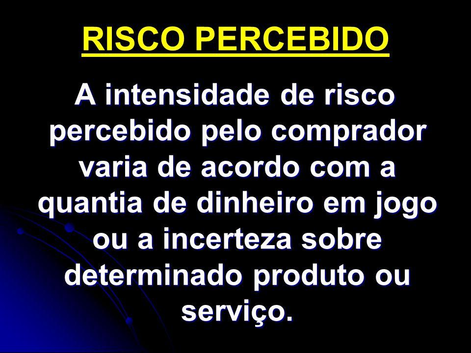RISCO PERCEBIDO A intensidade de risco percebido pelo comprador varia de acordo com a quantia de dinheiro em jogo ou a incerteza sobre determinado produto ou serviço.