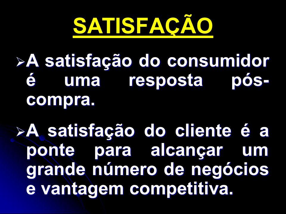 SATISFAÇÃO A satisfação do consumidor é uma resposta pós- compra.