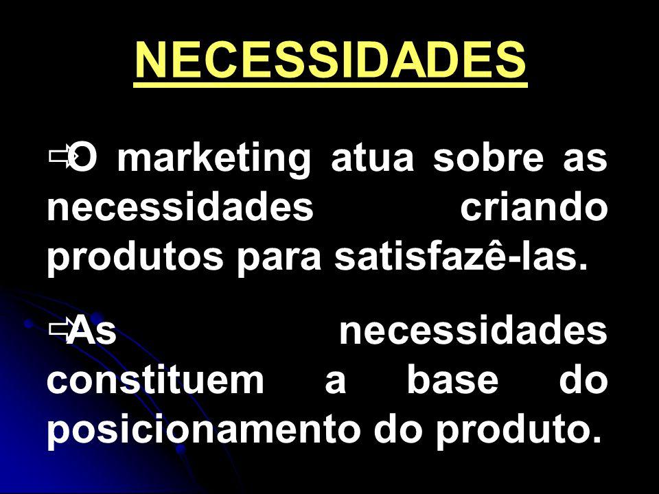 NECESSIDADES O marketing atua sobre as necessidades criando produtos para satisfazê-las.