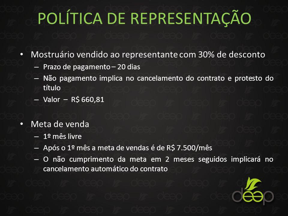 POLÍTICA DE REPRESENTAÇÃO Mostruário vendido ao representante com 30% de desconto – Prazo de pagamento – 20 dias – Não pagamento implica no cancelamen