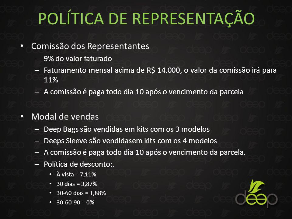 POLÍTICA DE REPRESENTAÇÃO Comissão dos Representantes – 9% do valor faturado – Faturamento mensal acima de R$ 14.000, o valor da comissão irá para 11%