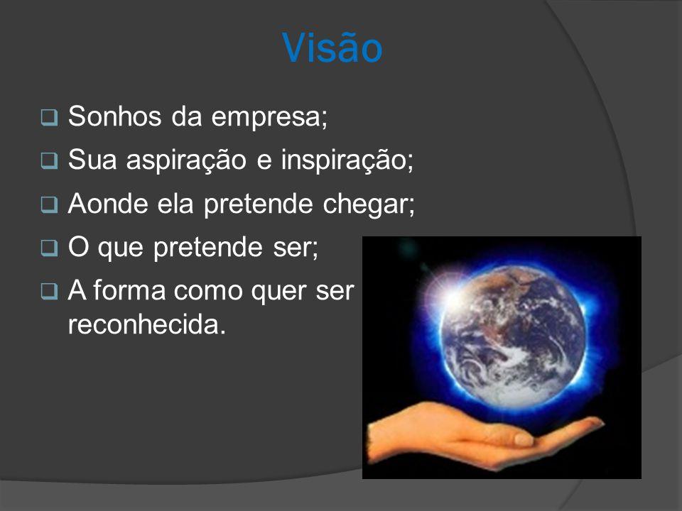 Visão Sonhos da empresa; Sua aspiração e inspiração; Aonde ela pretende chegar; O que pretende ser; A forma como quer ser reconhecida.
