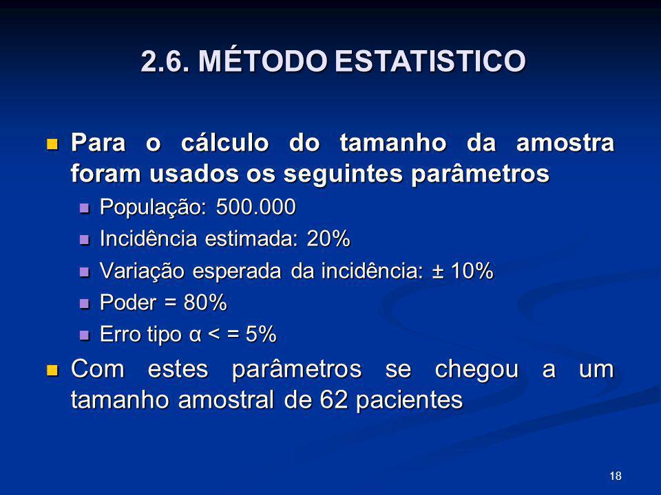 18 Para o cálculo do tamanho da amostra foram usados os seguintes parâmetros Para o cálculo do tamanho da amostra foram usados os seguintes parâmetros População: 500.000 População: 500.000 Incidência estimada: 20% Incidência estimada: 20% Variação esperada da incidência: ± 10% Variação esperada da incidência: ± 10% Poder = 80% Poder = 80% Erro tipo α < = 5% Erro tipo α < = 5% Com estes parâmetros se chegou a um tamanho amostral de 62 pacientes Com estes parâmetros se chegou a um tamanho amostral de 62 pacientes 2.6.