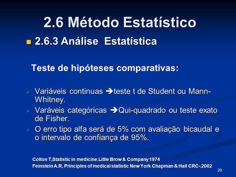 20 2.6 Método Estatístico 2.6 Método Estatístico 2.6.3 Análise Estatística 2.6.3 Análise Estatística Teste de hipóteses comparativas: Variáveis continuas teste t de Student ou Mann- Whitney.