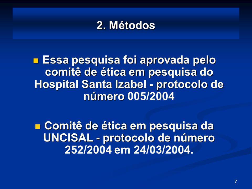 7 2. Métodos Essa pesquisa foi aprovada pelo comitê de ética em pesquisa do Hospital Santa Izabel - protocolo de número Essa pesquisa foi aprovada pel