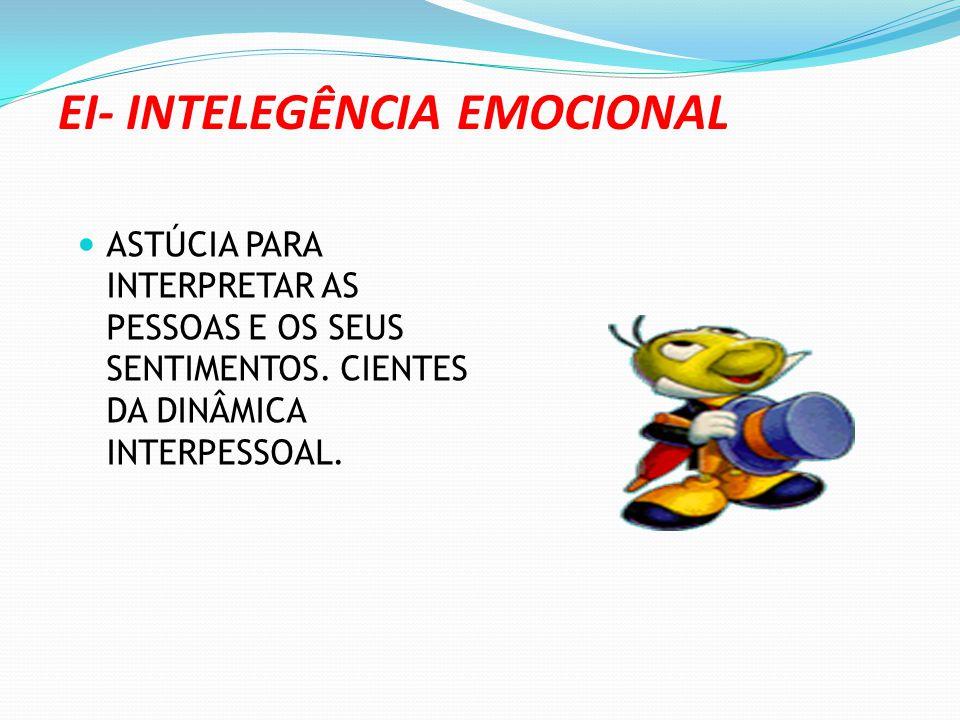 EI- INTELEGÊNCIA EMOCIONAL ASTÚCIA PARA INTERPRETAR AS PESSOAS E OS SEUS SENTIMENTOS. CIENTES DA DINÂMICA INTERPESSOAL.