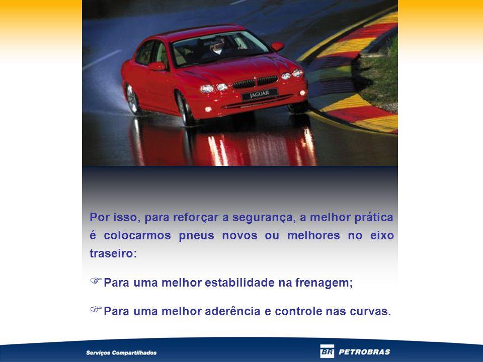 Se a perda de aderência ocorrer nas rodas traseiras, a situação será muito mais difícil de controlar, pois o veículo poderá tender a um cavalo-de-pau.