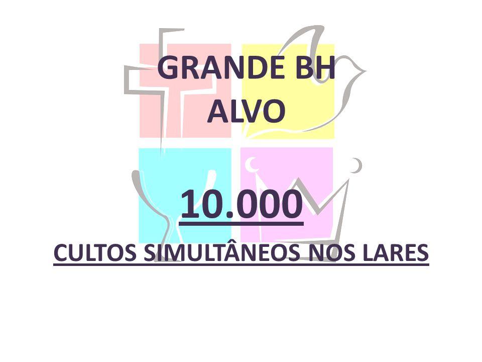 GRANDE BH ALVO 10.000 CULTOS SIMULTÂNEOS NOS LARES