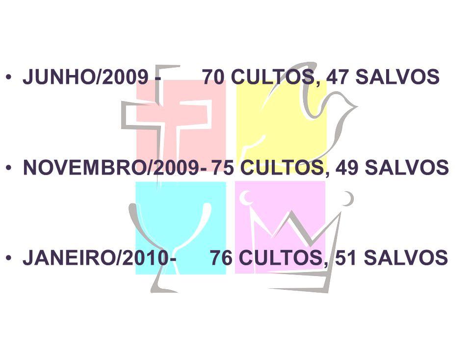 ABRIL/ 2010 - 79 CULTOS, 71 SALVOS JUNHO/2010 -74 CULTOS, 50 SALVOS OUTUBRO/2010 - 90 CULTOS, 46 SALVOS CULTO DA RECONCILIAÇÃO